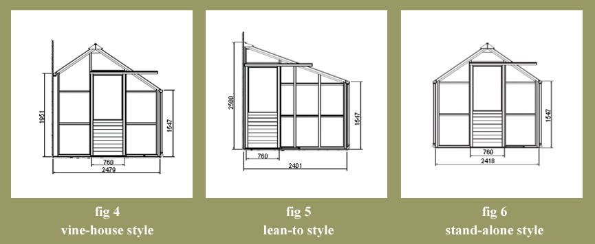 Scle Garden Shed Planning Permission Edinburgh