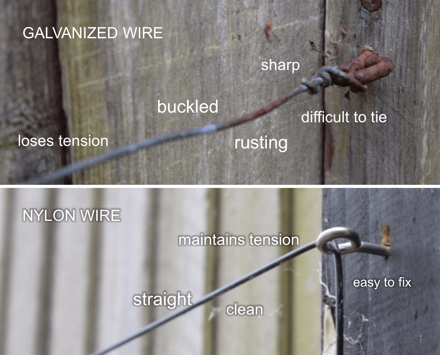 How to create quality wire supports for walls and fences | An ...